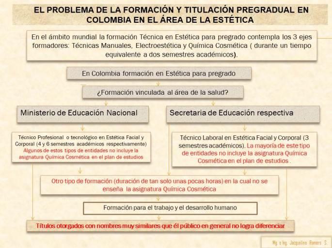 2 FormacionPregradual